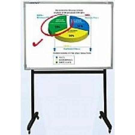 Vertex Touchboard PS-080