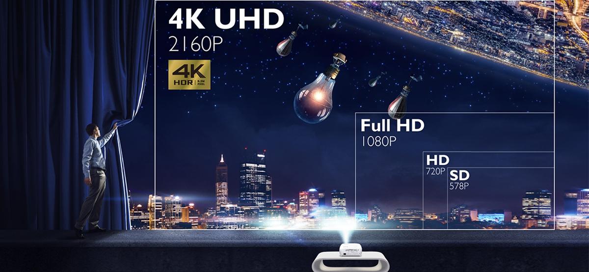Cinema Home Cinema 4K UHD